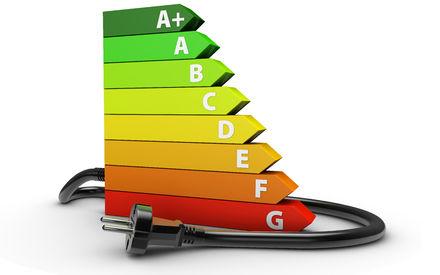 EPC kleuren energie